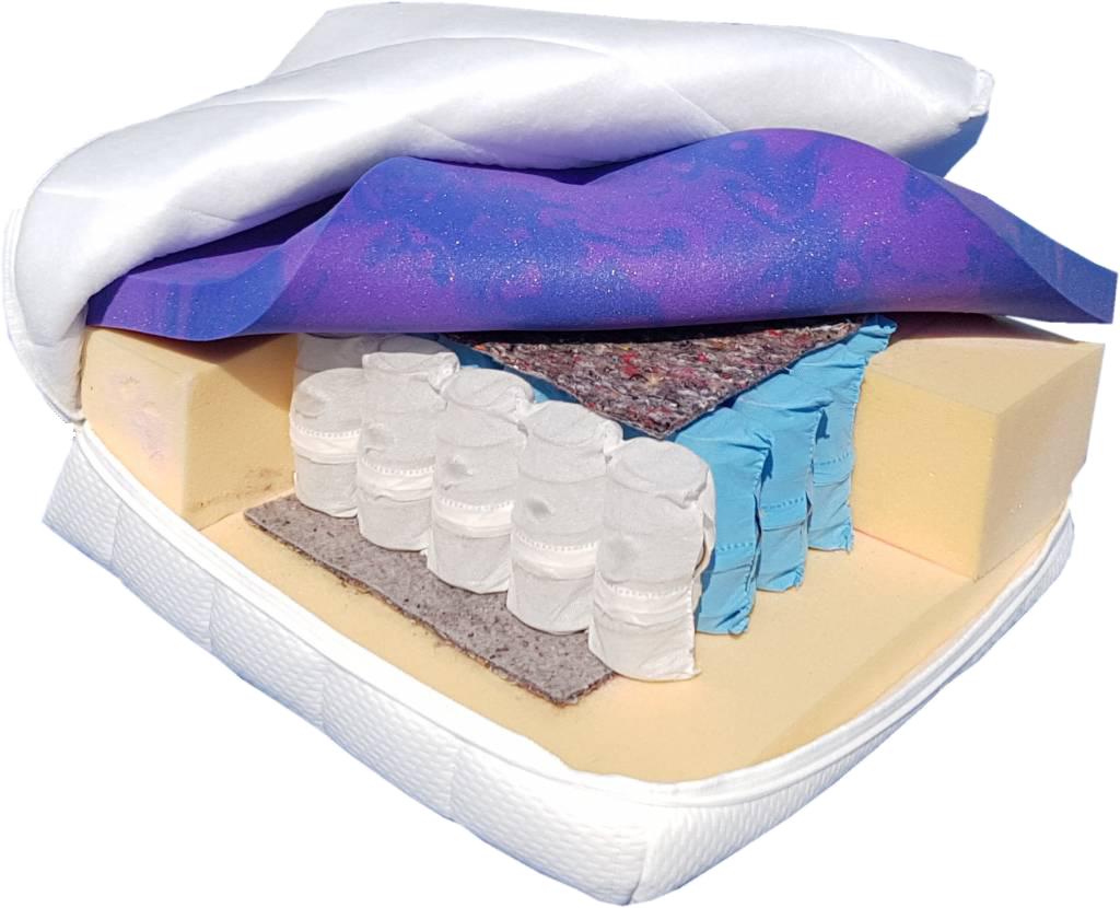 Matras kopen? plat matrassen voor een goede nachtrust